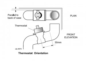 other thermostat